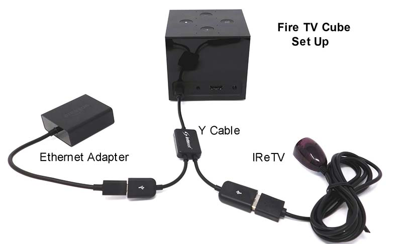 How To Use A Universal Remote With Amazon Fire Tv